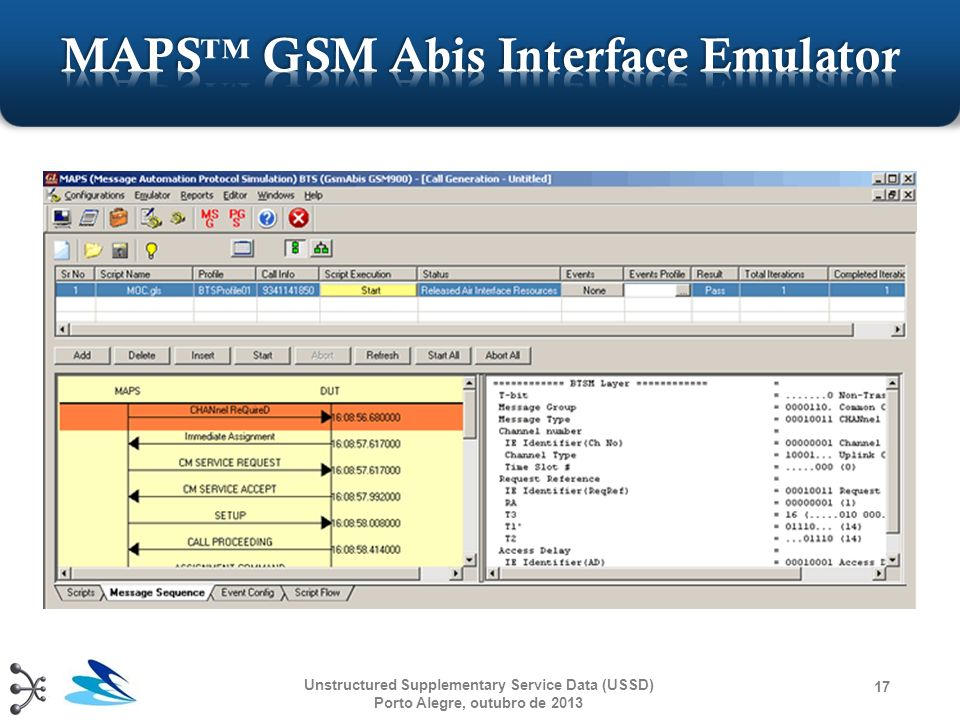 MAPS™ GSM Abis Interface Emulator