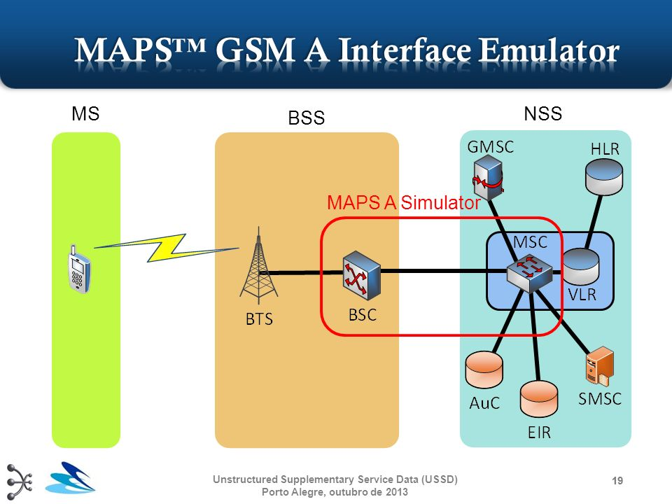 MAPS™ GSM A Interface Emulator