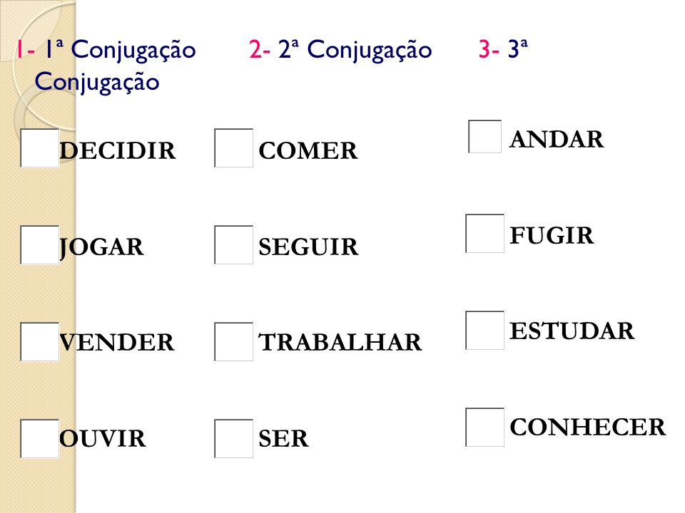 1- 1ª Conjugação 2- 2ª Conjugação 3- 3ª Conjugação