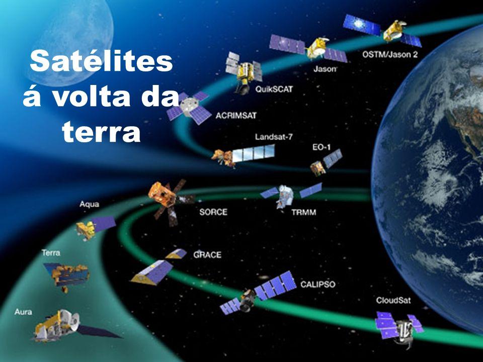 Satélites á volta da terra