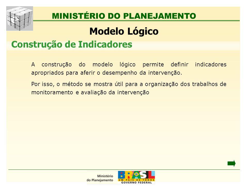Modelo Lógico Construção de Indicadores