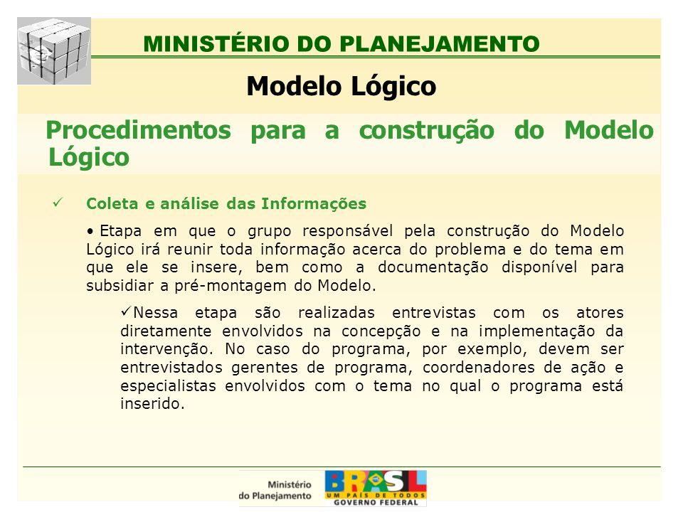 Modelo Lógico Procedimentos para a construção do Modelo Lógico