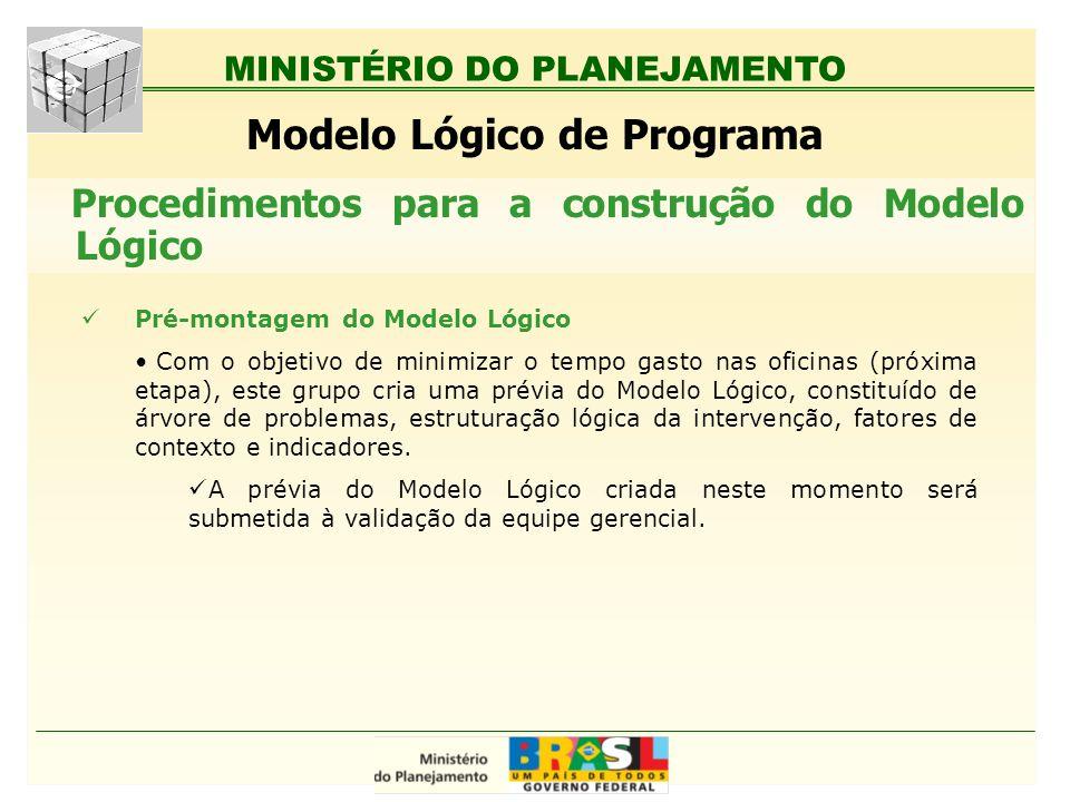 Modelo Lógico de Programa
