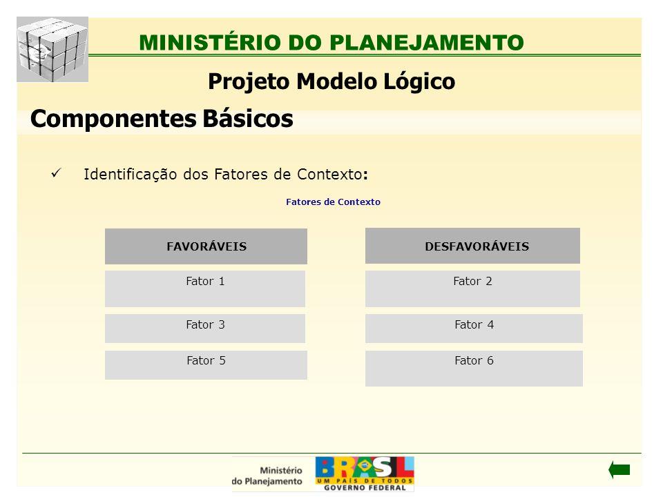 Componentes Básicos Projeto Modelo Lógico