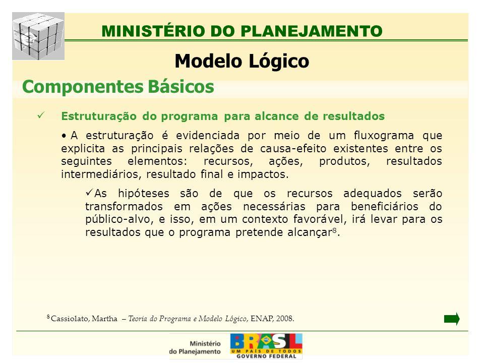 Modelo Lógico Componentes Básicos
