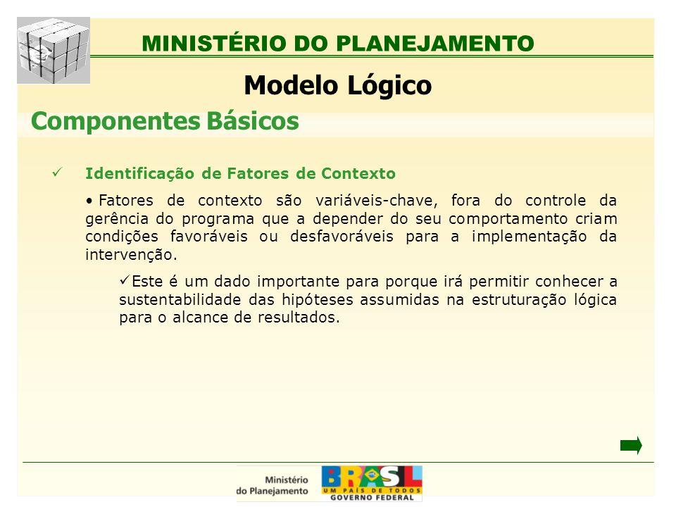 Modelo Lógico Componentes Básicos Identificação de Fatores de Contexto