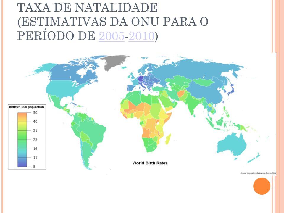 TAXA DE NATALIDADE (ESTIMATIVAS DA ONU PARA O PERÍODO DE 2005-2010)