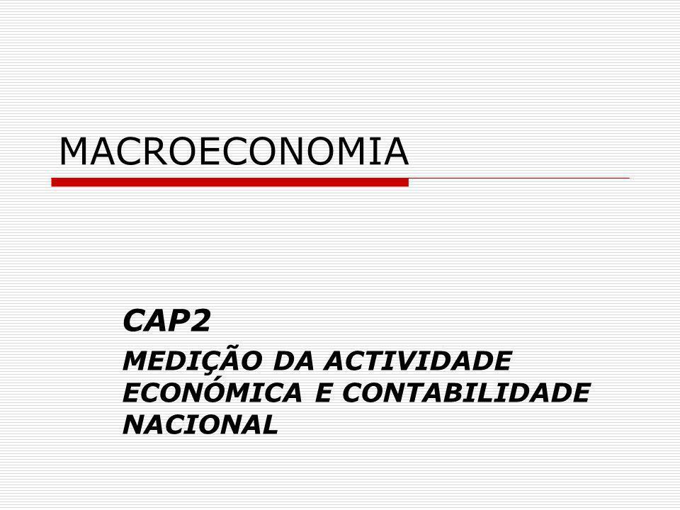 CAP2 MEDIÇÃO DA ACTIVIDADE ECONÓMICA E CONTABILIDADE NACIONAL