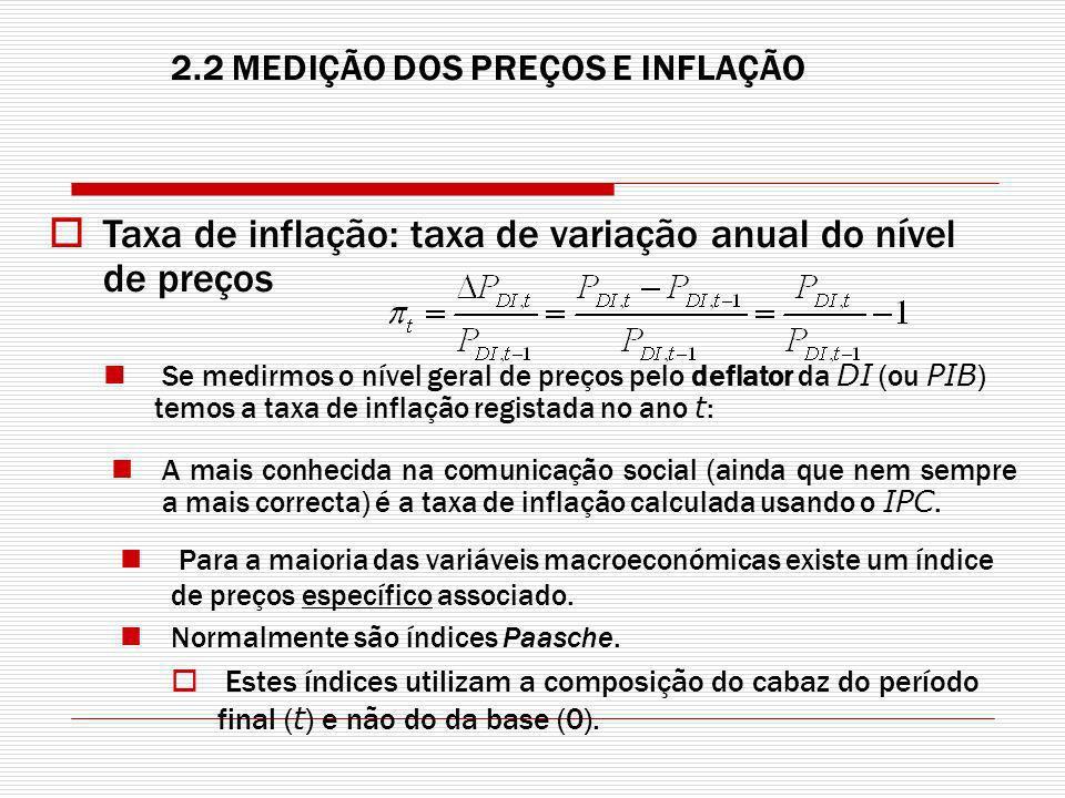 Taxa de inflação: taxa de variação anual do nível de preços