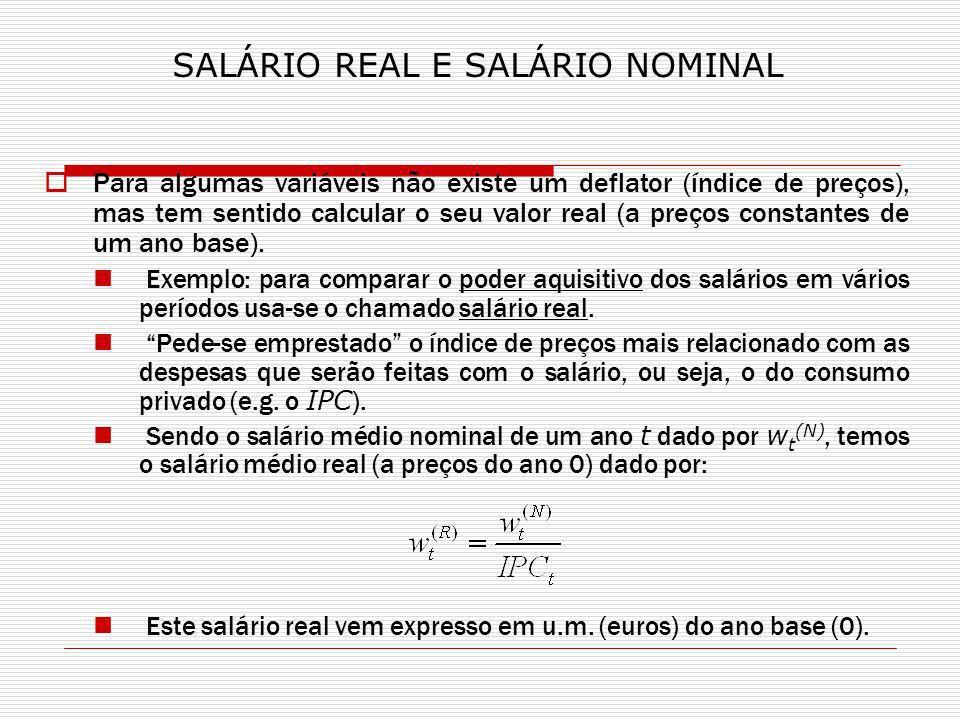 SALÁRIO REAL E SALÁRIO NOMINAL