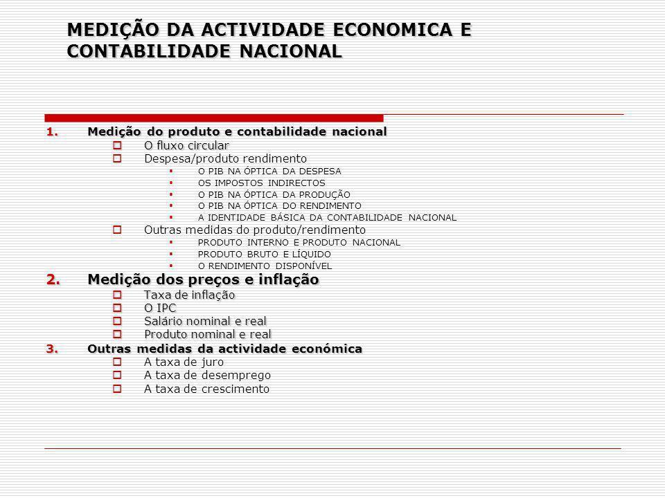 MEDIÇÃO DA ACTIVIDADE ECONOMICA E CONTABILIDADE NACIONAL