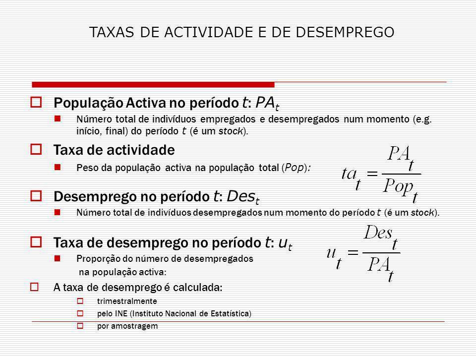 População Activa no período t: PAt Taxa de actividade
