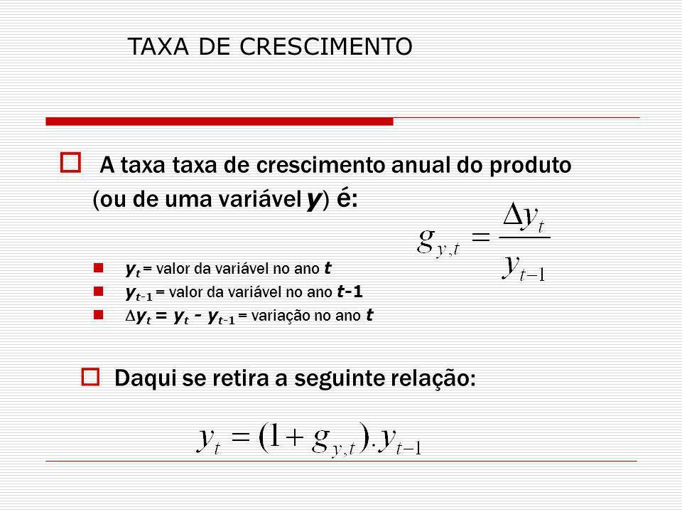 A taxa taxa de crescimento anual do produto (ou de uma variável y) é: