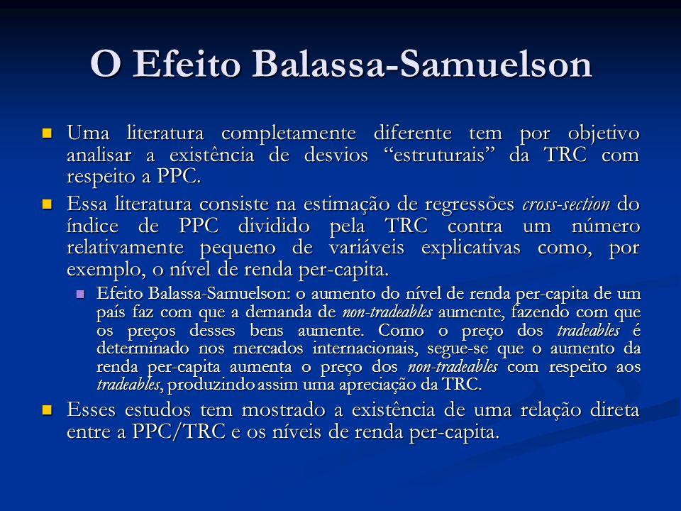 O Efeito Balassa-Samuelson