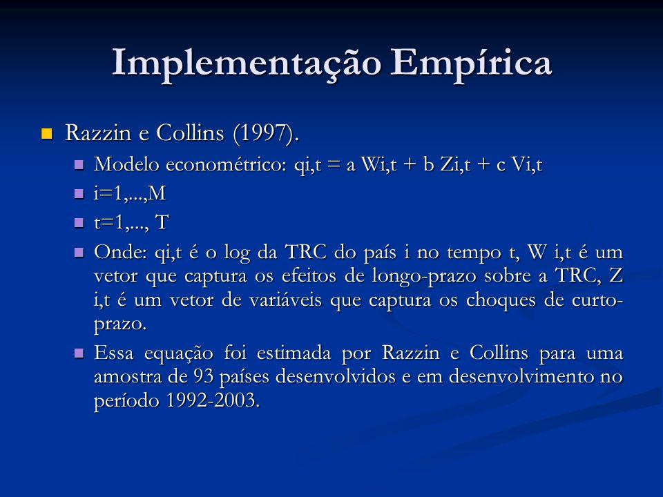 Implementação Empírica