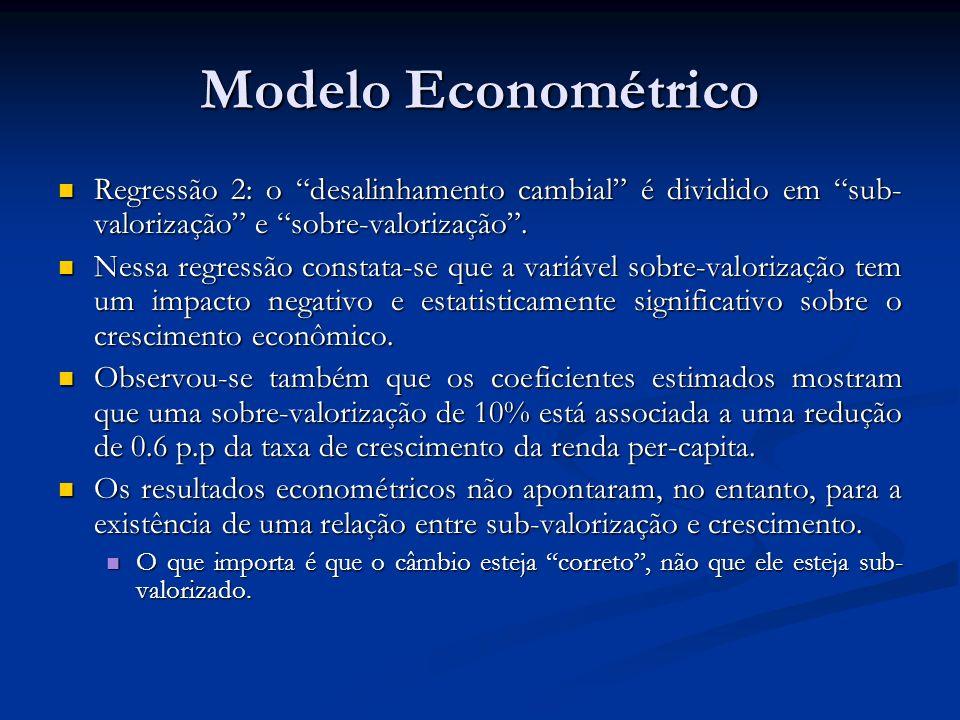 Modelo Econométrico Regressão 2: o desalinhamento cambial é dividido em sub-valorização e sobre-valorização .