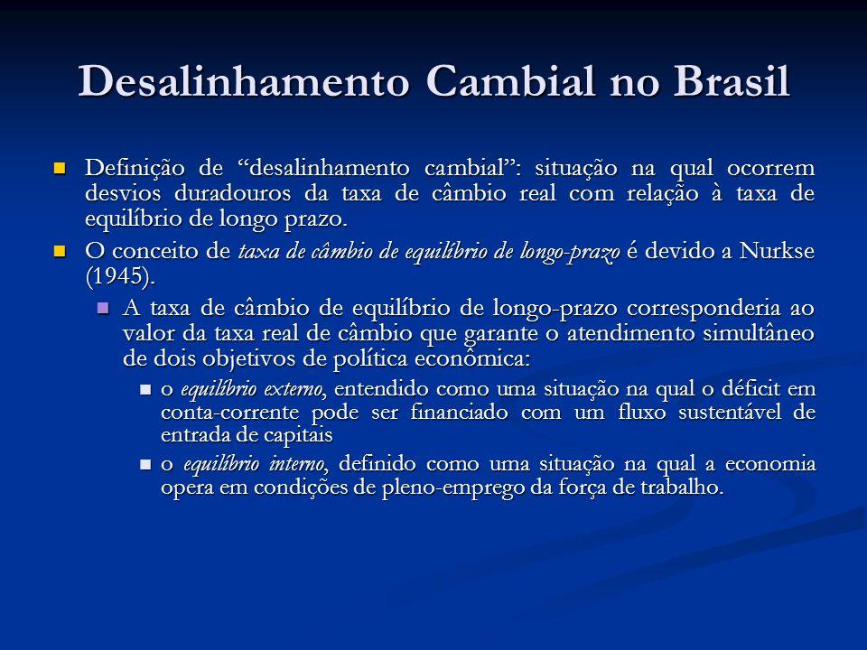 Desalinhamento Cambial no Brasil