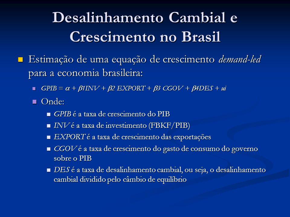 Desalinhamento Cambial e Crescimento no Brasil