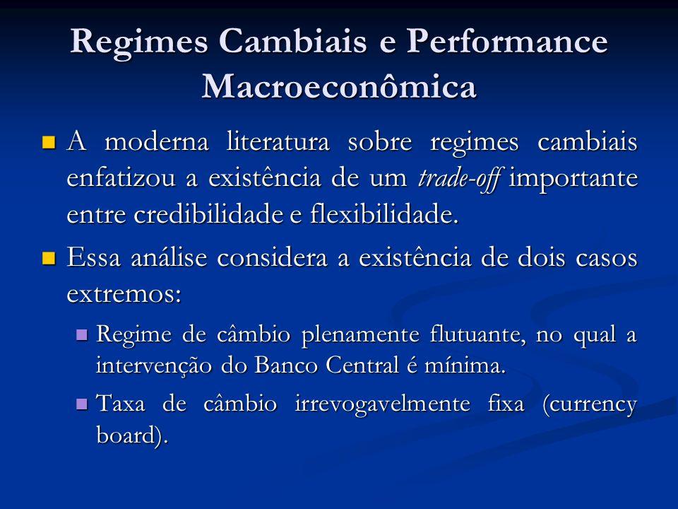 Regimes Cambiais e Performance Macroeconômica