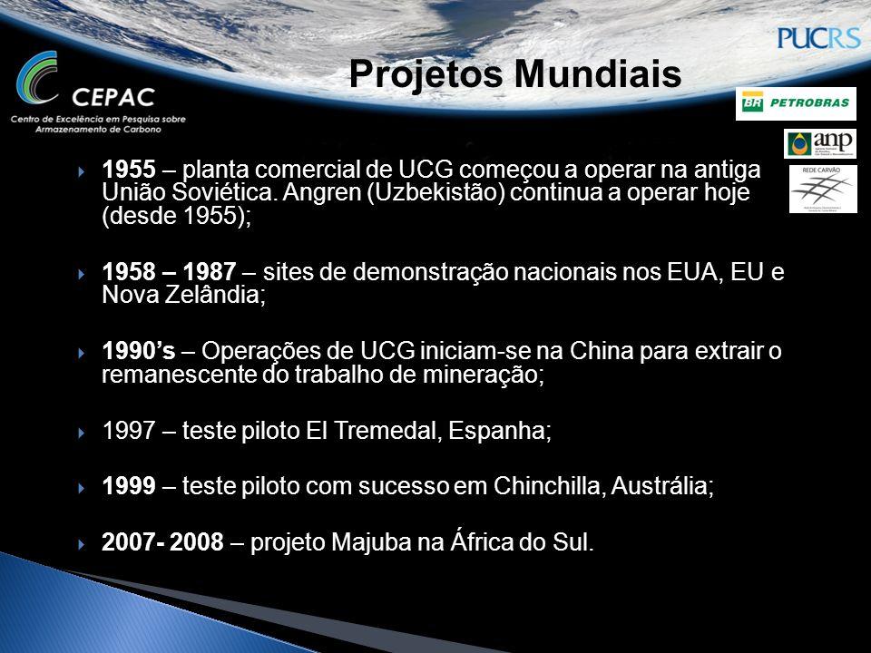 Projetos Mundiais