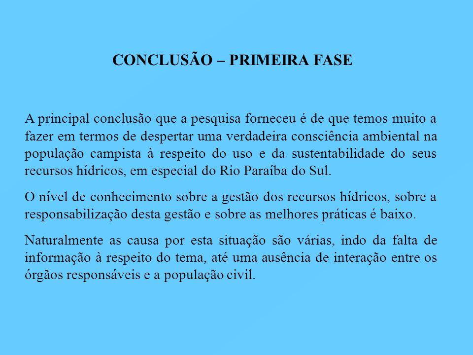 CONCLUSÃO – PRIMEIRA FASE