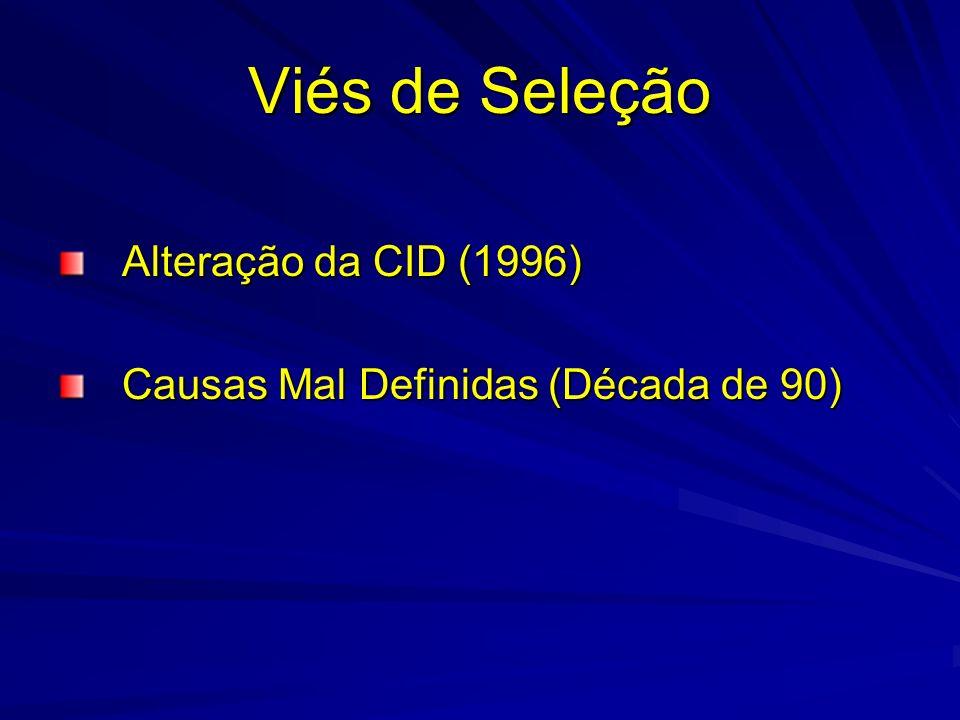 Viés de Seleção Alteração da CID (1996)
