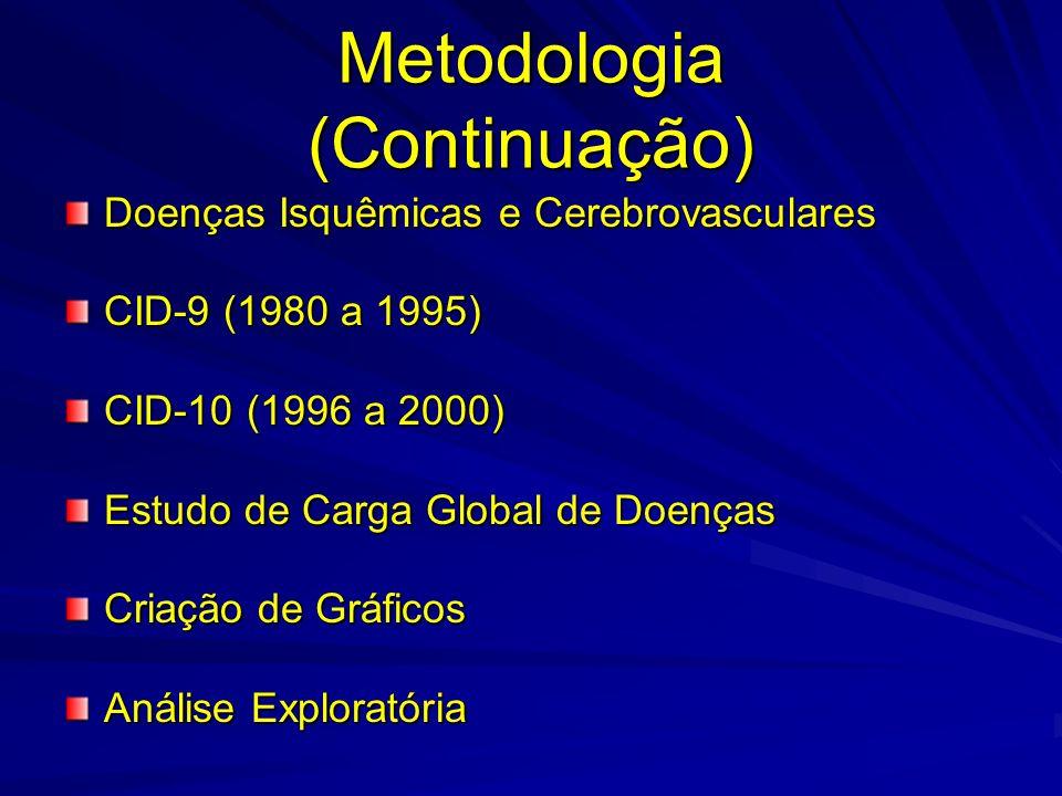 Metodologia (Continuação)
