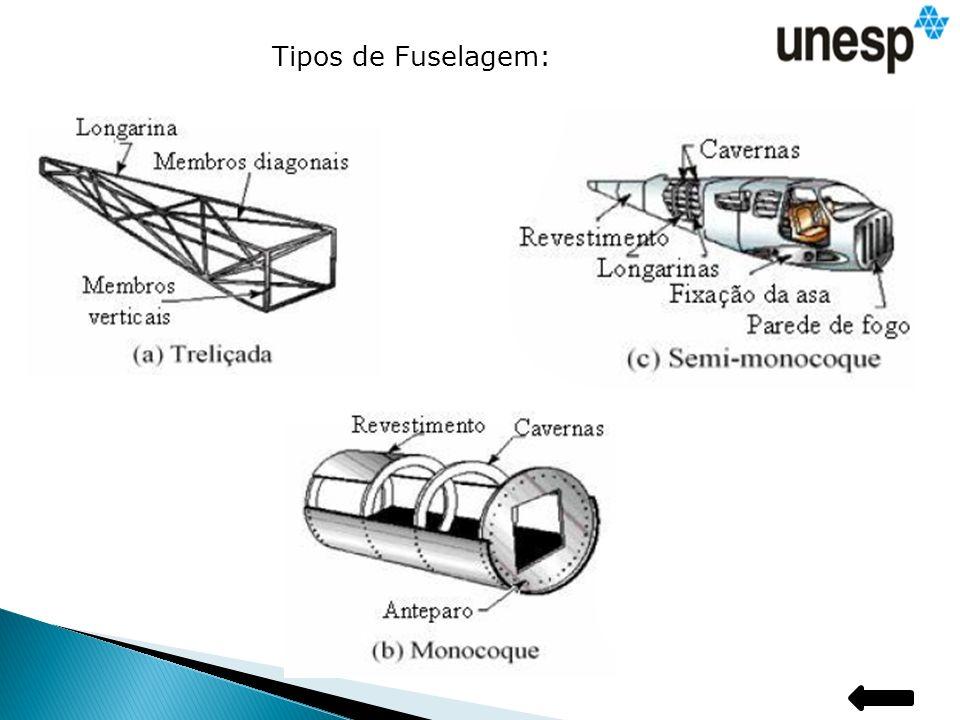 Tipos de Fuselagem: