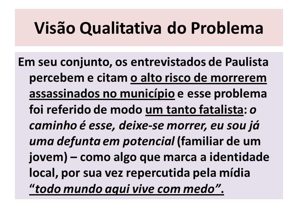 Visão Qualitativa do Problema