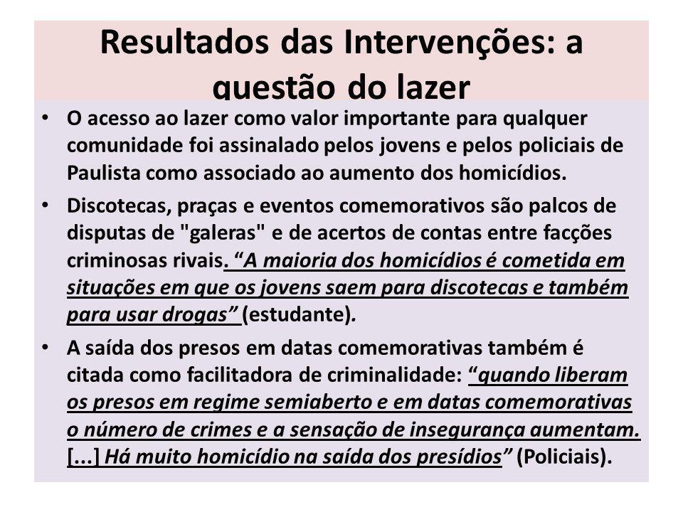 Resultados das Intervenções: a questão do lazer
