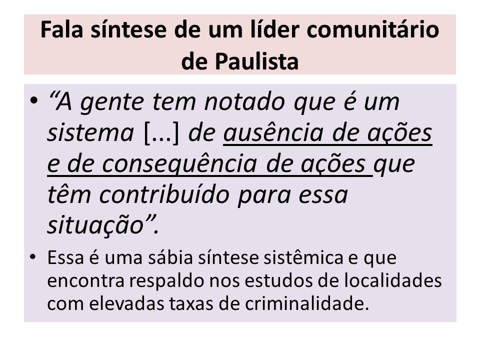 Fala síntese de um líder comunitário de Paulista