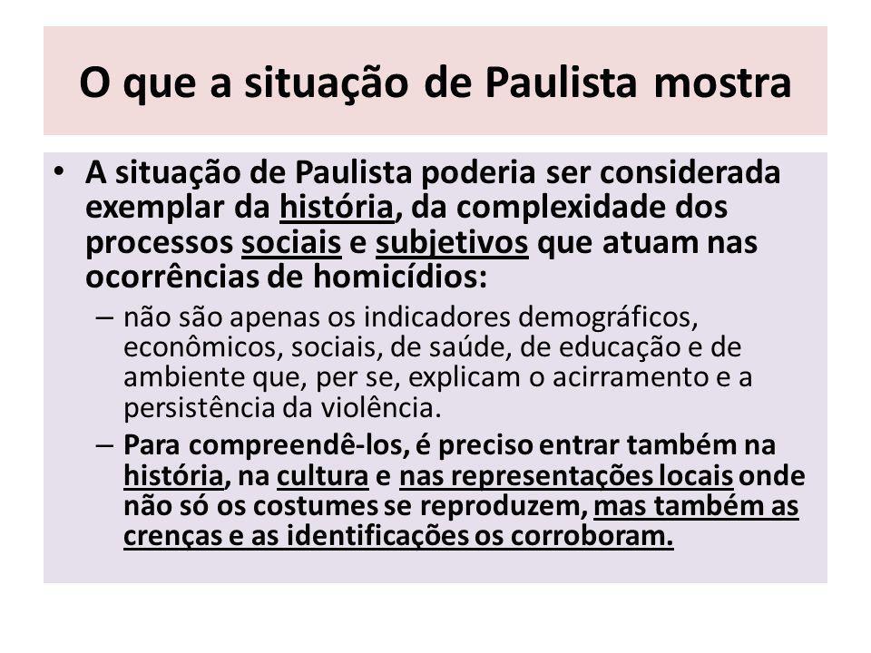 O que a situação de Paulista mostra