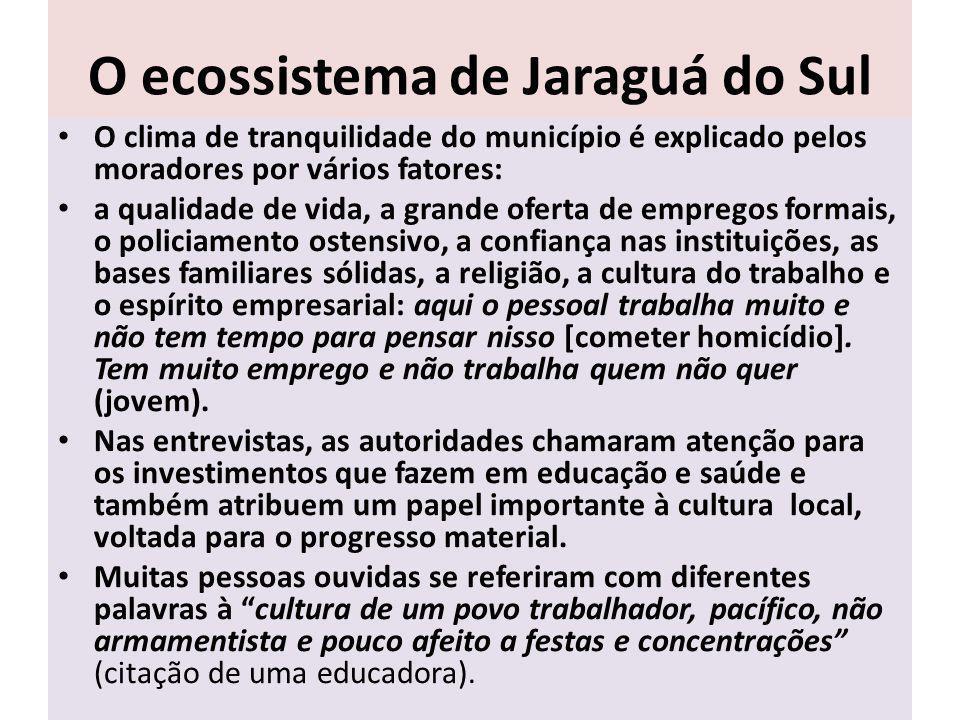 O ecossistema de Jaraguá do Sul