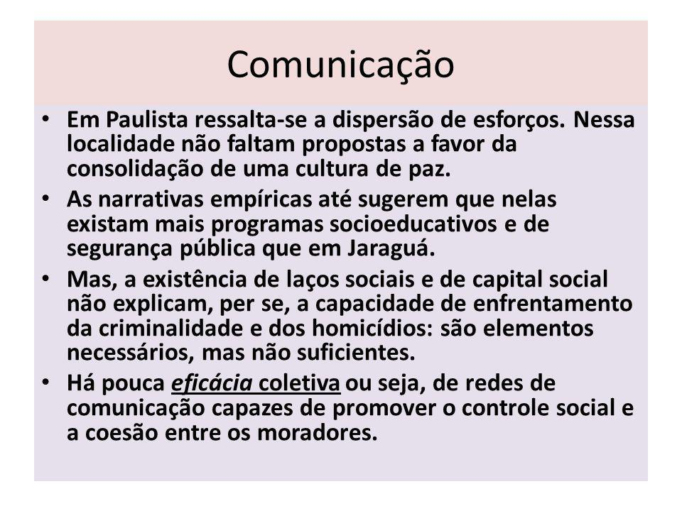 Comunicação Em Paulista ressalta-se a dispersão de esforços. Nessa localidade não faltam propostas a favor da consolidação de uma cultura de paz.