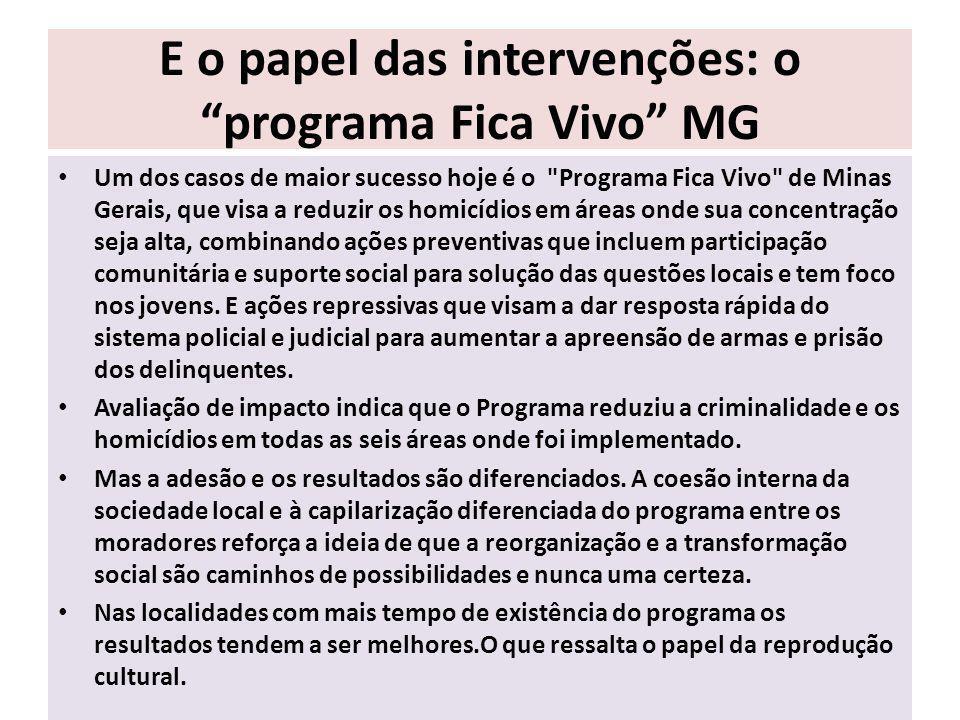 E o papel das intervenções: o programa Fica Vivo MG