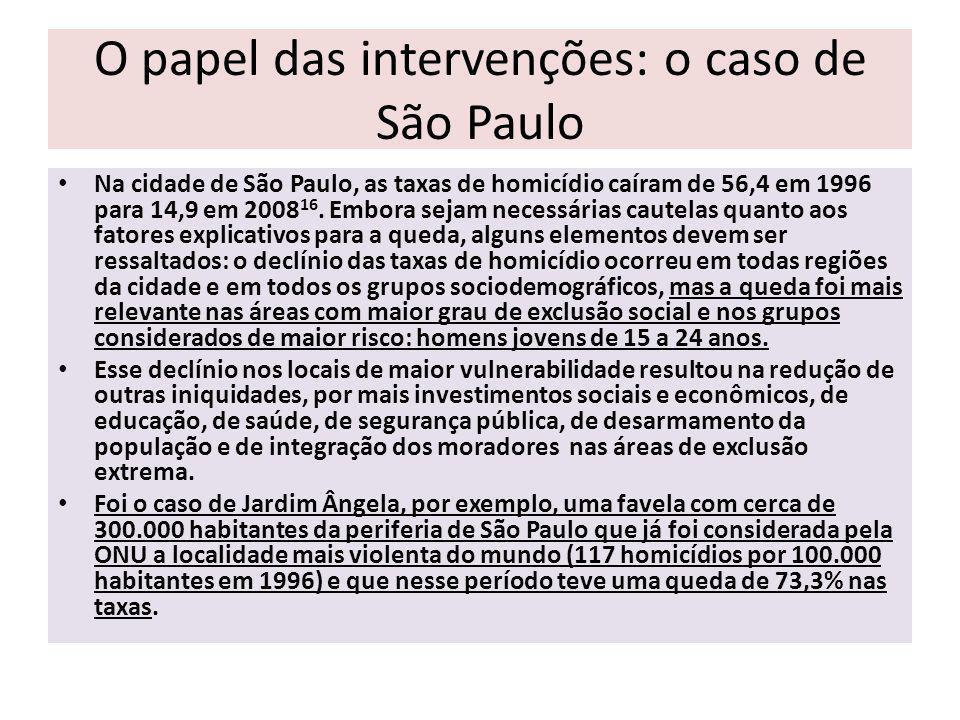 O papel das intervenções: o caso de São Paulo
