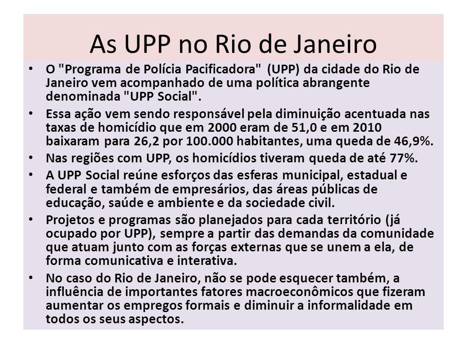 As UPP no Rio de Janeiro