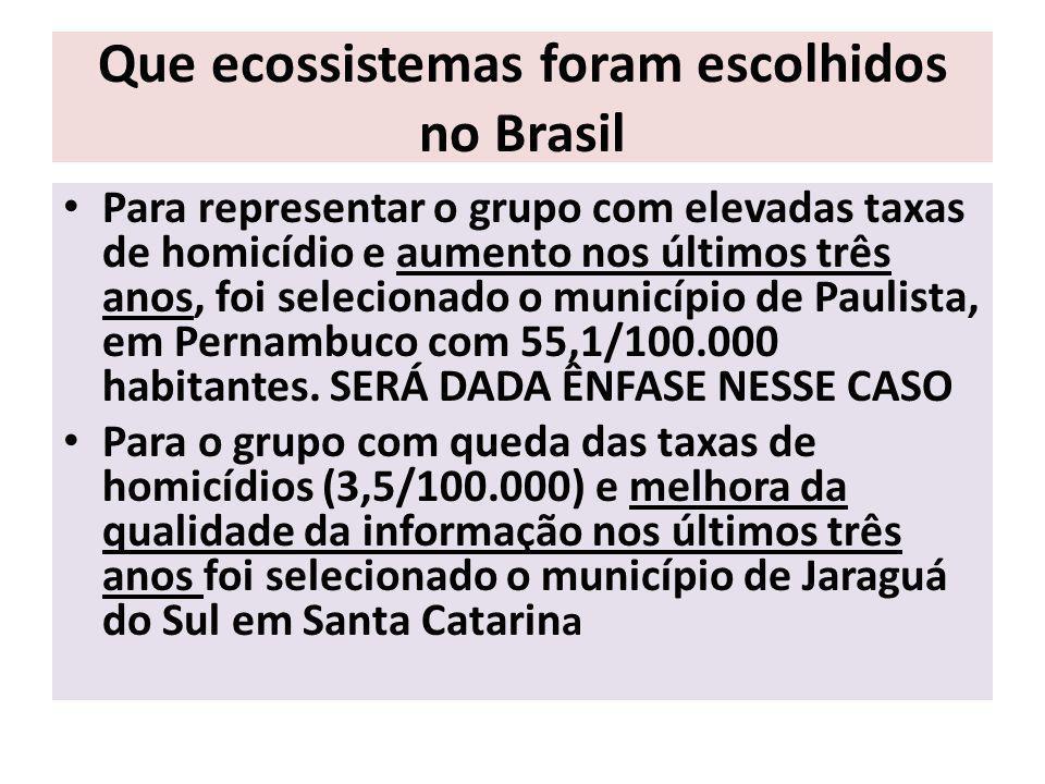 Que ecossistemas foram escolhidos no Brasil