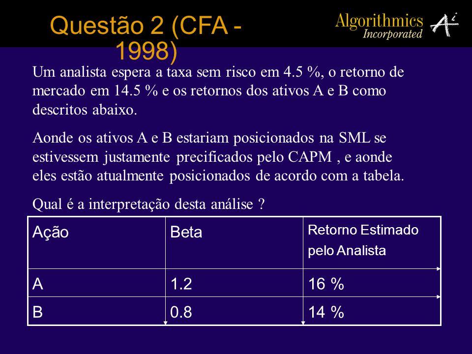 Questão 2 (CFA - 1998) Ação Beta A 1.2 16 % B 0.8 14 %