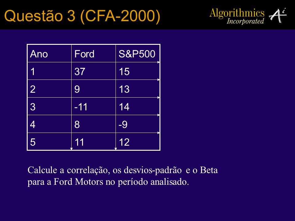 Questão 3 (CFA-2000) Ano Ford S&P500 1 37 15 2 9 13 3 -11 14 4 8 -9 5
