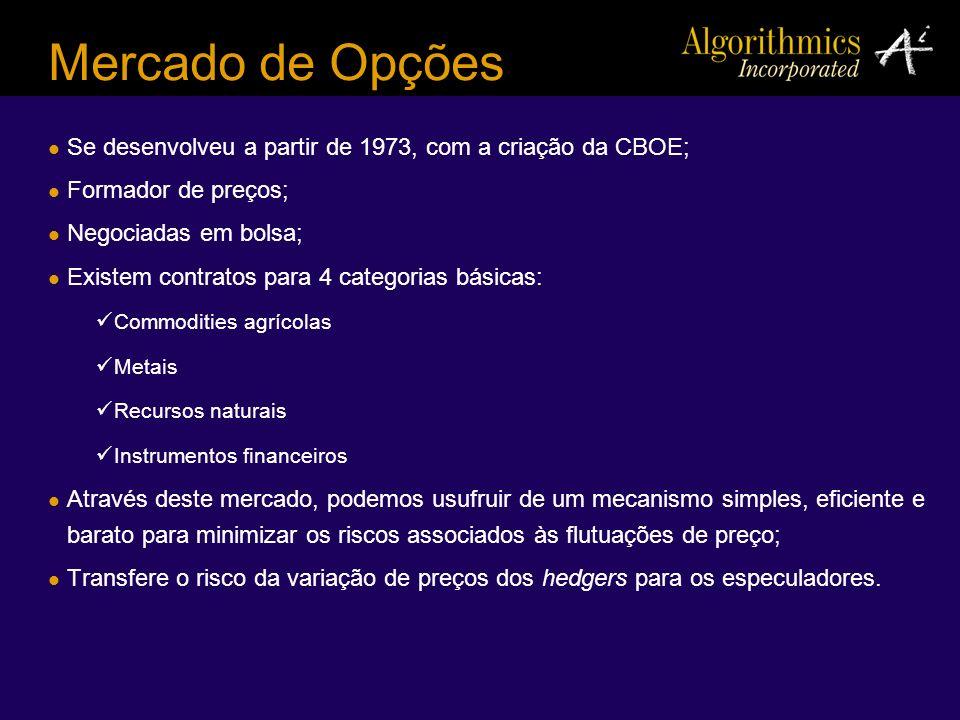Mercado de Opções Se desenvolveu a partir de 1973, com a criação da CBOE; Formador de preços; Negociadas em bolsa;