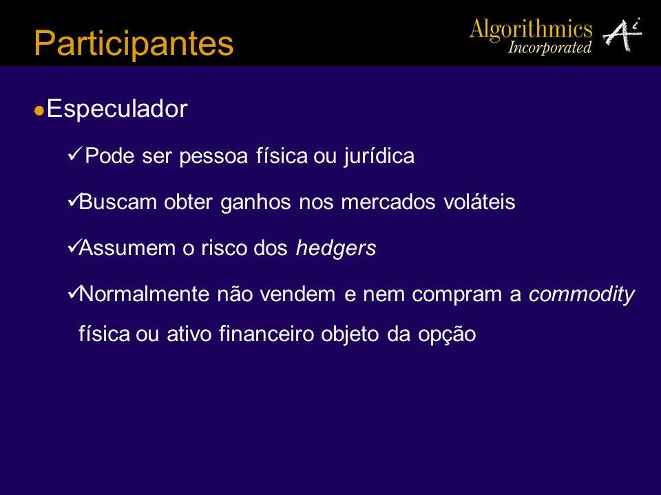 Participantes Especulador Pode ser pessoa física ou jurídica