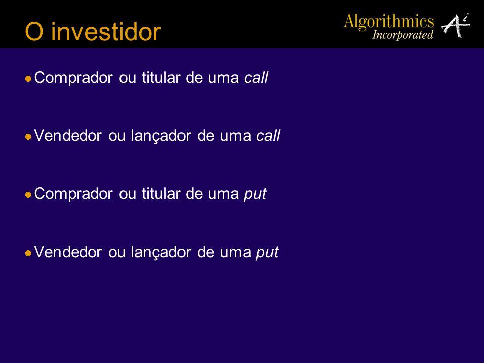 O investidor Comprador ou titular de uma call