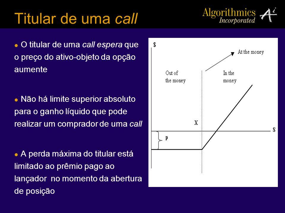 Titular de uma call O titular de uma call espera que o preço do ativo-objeto da opção aumente.
