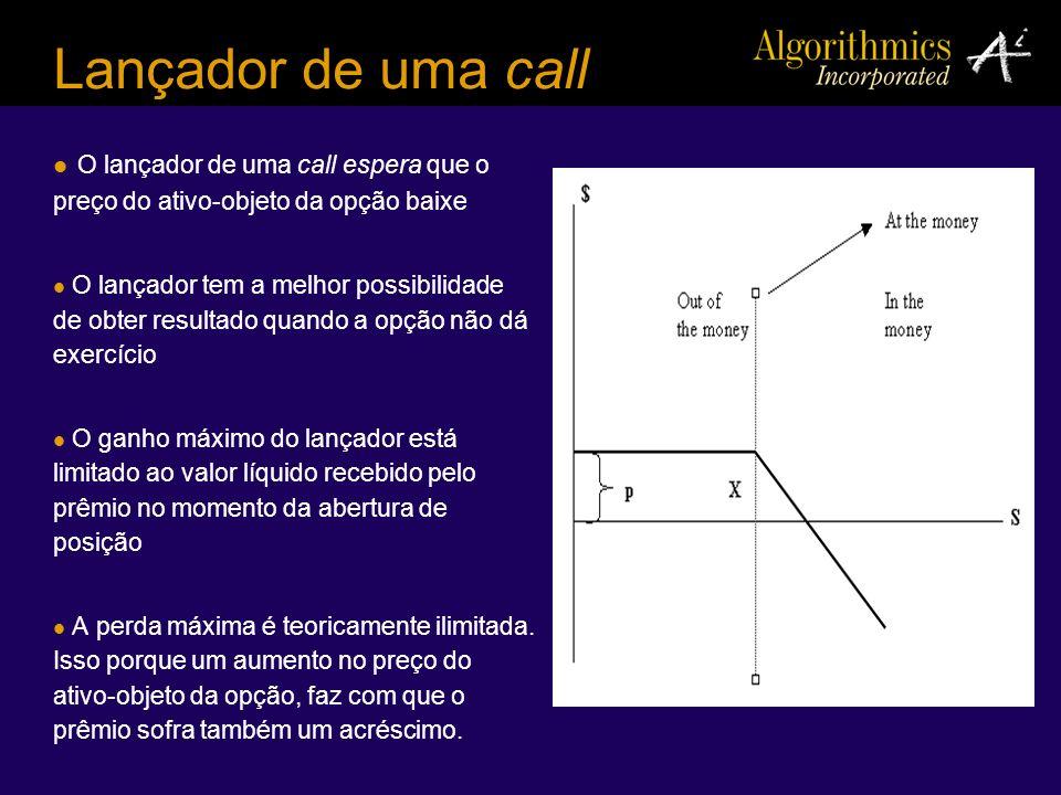 Lançador de uma call O lançador de uma call espera que o preço do ativo-objeto da opção baixe.