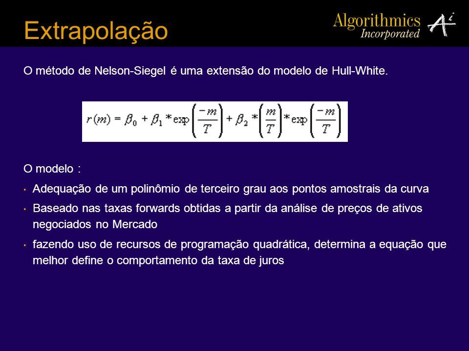 Extrapolação O método de Nelson-Siegel é uma extensão do modelo de Hull-White. O modelo :