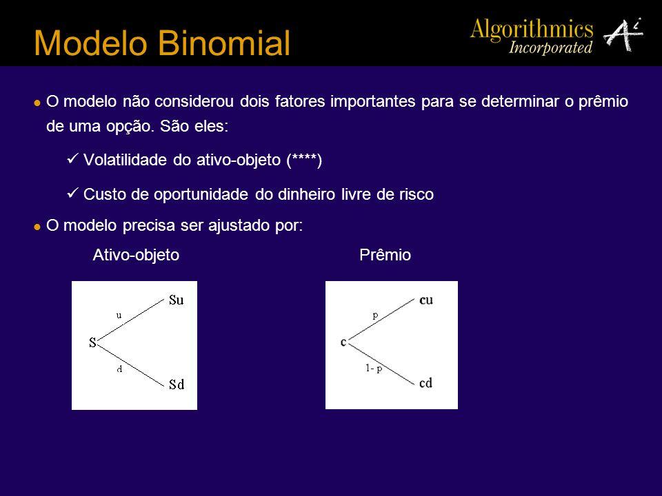 Modelo Binomial O modelo não considerou dois fatores importantes para se determinar o prêmio de uma opção. São eles: