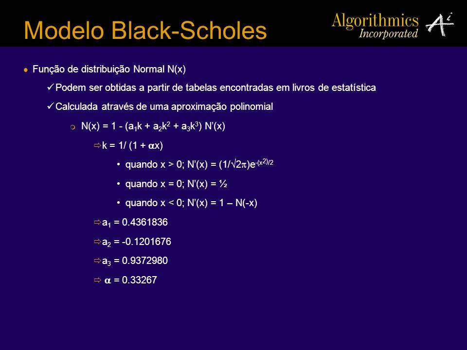 Modelo Black-Scholes Função de distribuição Normal N(x)