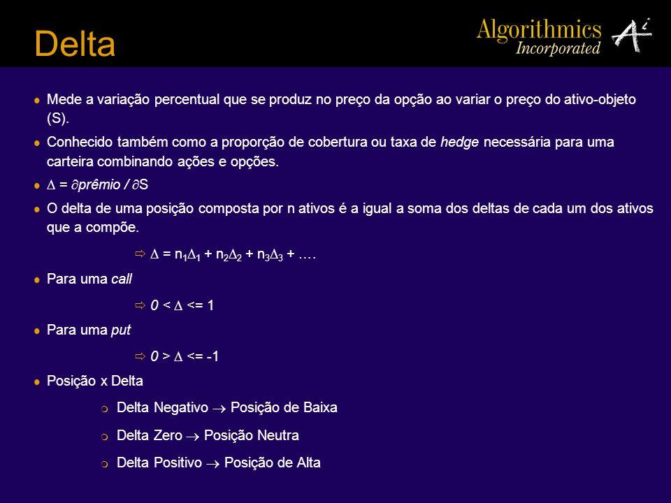 Delta Mede a variação percentual que se produz no preço da opção ao variar o preço do ativo-objeto (S).