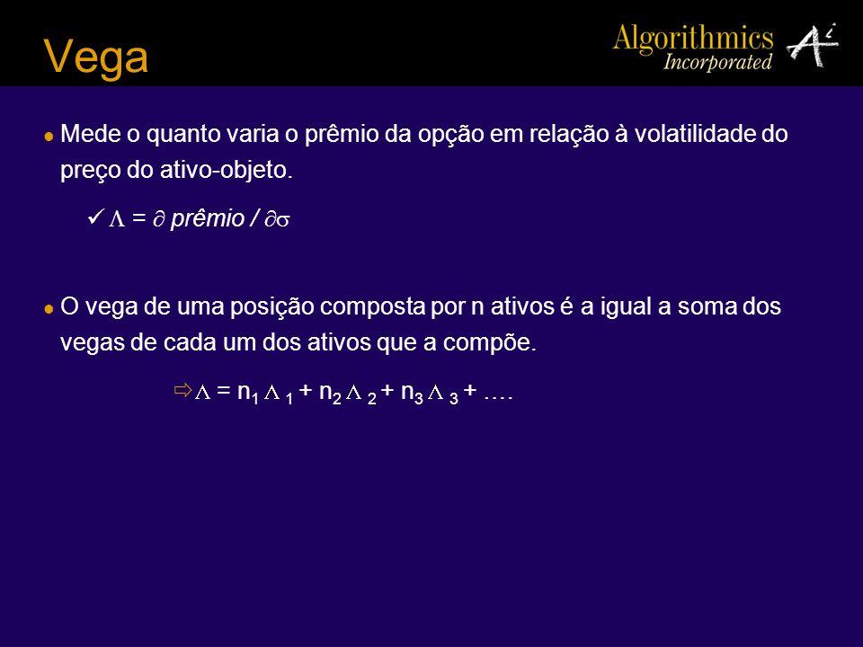 Vega Mede o quanto varia o prêmio da opção em relação à volatilidade do preço do ativo-objeto.  =  prêmio / 